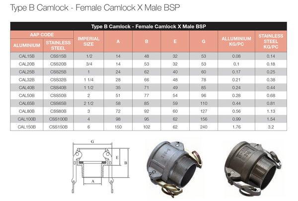 Dimensions - GO Camlock Fitting Type B Stainless Female Camlock x Male BSP