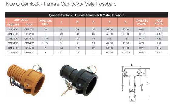Dimensions - GO Camlock Fitting Type C Nyglass Female Camlock x Hose Barb