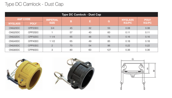 Dimensions - GO Camlock Fitting Type DC Nyglass Female Dust Cap