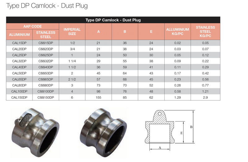 Dimensions - GO Camlock Fitting Type DP Stainless Male Dust Plug
