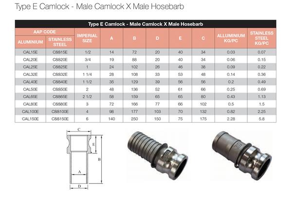 Dimensions - GO Camlock Fitting Type E Stainless Male Camlock x Male BS