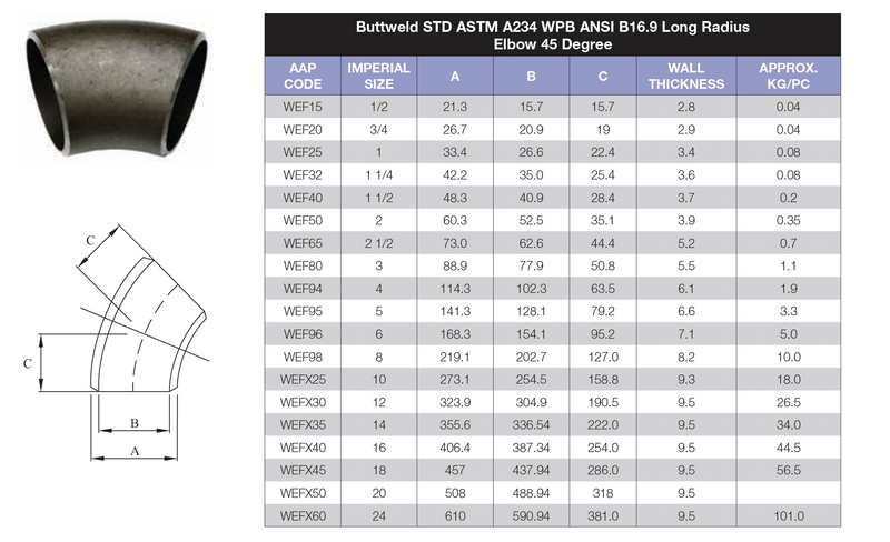 Dimensions - GO Carbon Steel Buttweld Elbow 45 Deg LR Range Schedule 40 ASTM A234 WPB ANSI B16.9