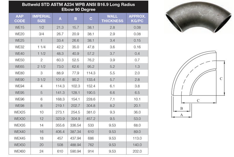 Dimensions - GO Carbon Steel Buttweld Elbow 90 Deg LR Range Schedule 40 ASTM A234 WPB ANSI B16.9