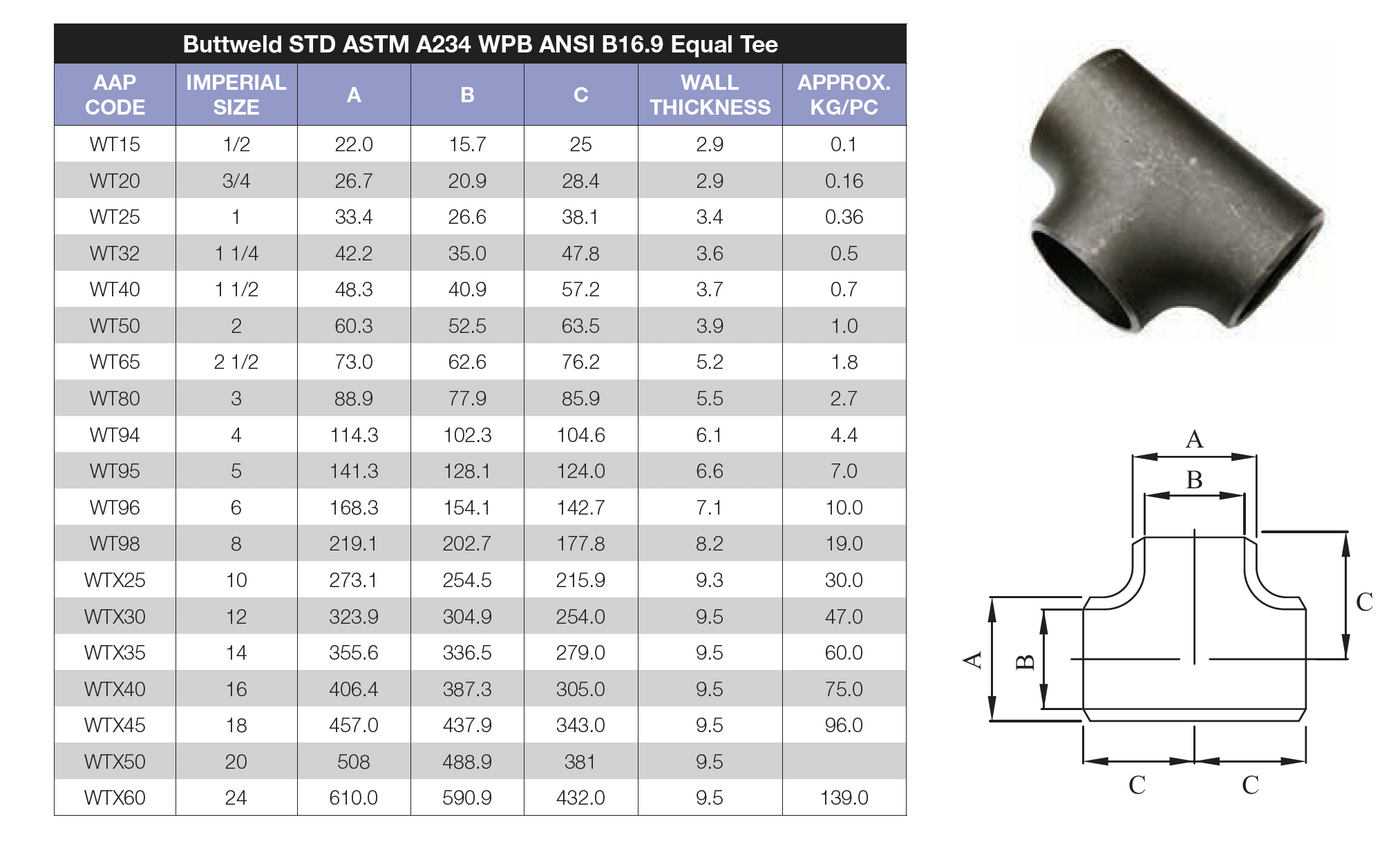 go carbon steel buttweld tee range schedule 40 astm a234 wpb ansi