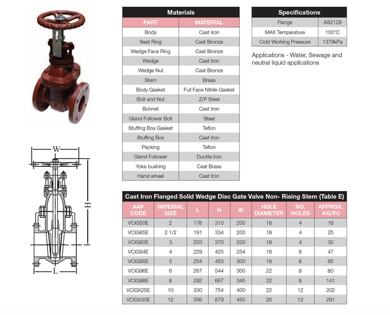 Dimensions - GO Cast Iron Gate Valve Non Rising Stem Solid Wedge Disc Table E Range