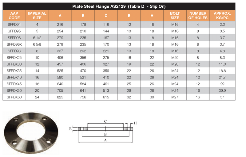 Dimensions - GO Flange Range Slip On Weld Table D Carbon Steel AS2129
