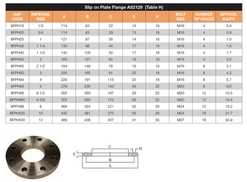 Dimensions - GO Flange Range Slip On Weld Table H Carbon Steel AS2129