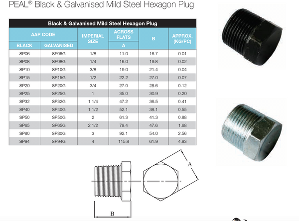 Dimensions - GO Black Steel Hex Head Plug Range Scr BSP BS EN 10241