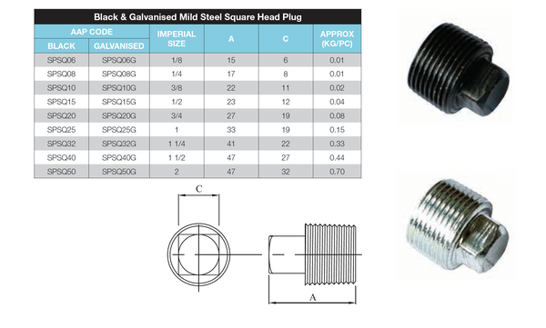 Dimensions - GO Black Steel Square Head Plug Range Scr BSP BS EN 10241