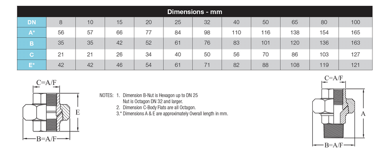 Dimensions - GO Galvanised Steel Union Range