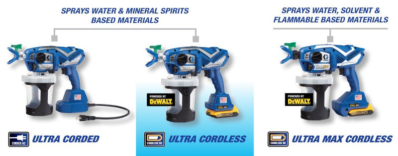 GRACO Ultra Max Cordless Handheld Airless Sprayer 12V DC 17N225