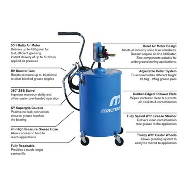 Macnaught POWERLUBE™ 20Kg Portable Greasing System P3-OS2 Features