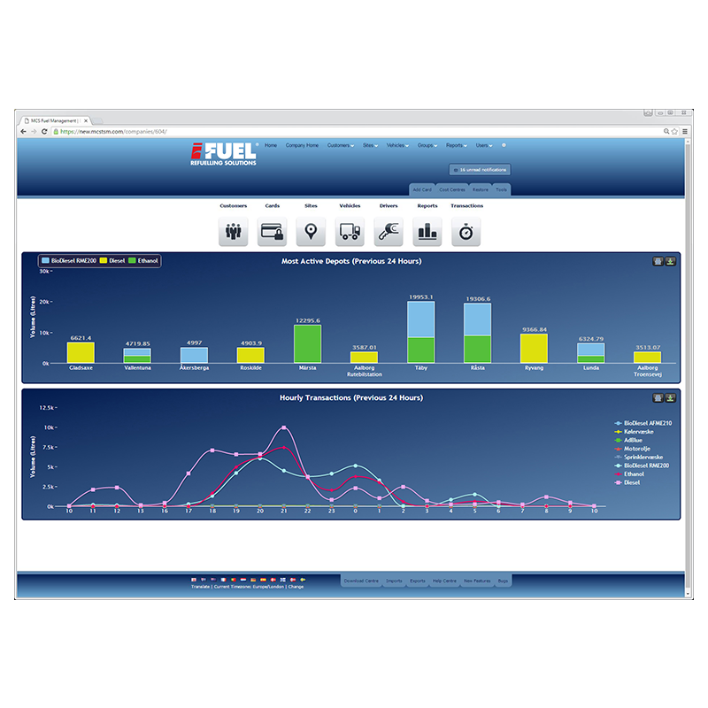 iFUEL® Pro Electronic Fluids Management System Screenshot