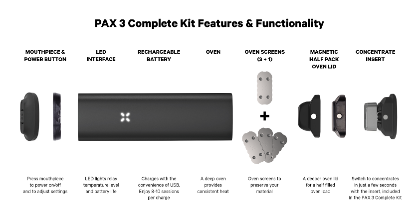 PAX 3 Complete Kit Features