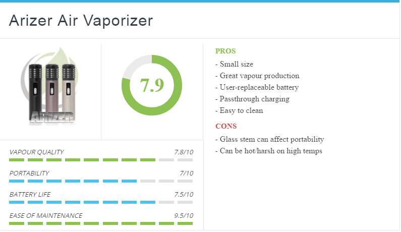 Arizer Air Vape test