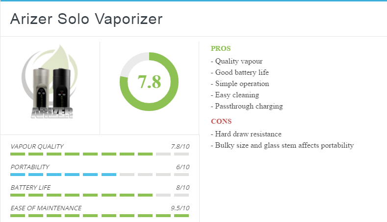 arizer solo vaporizer pros and cons