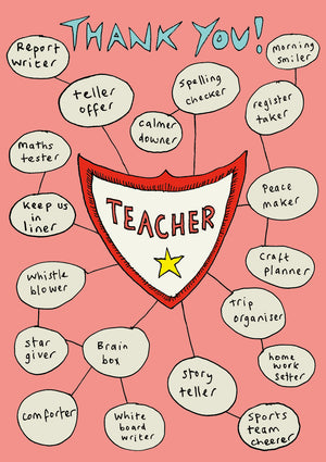 Teacher Mind Map A4 card FP709Poet & PainterCards