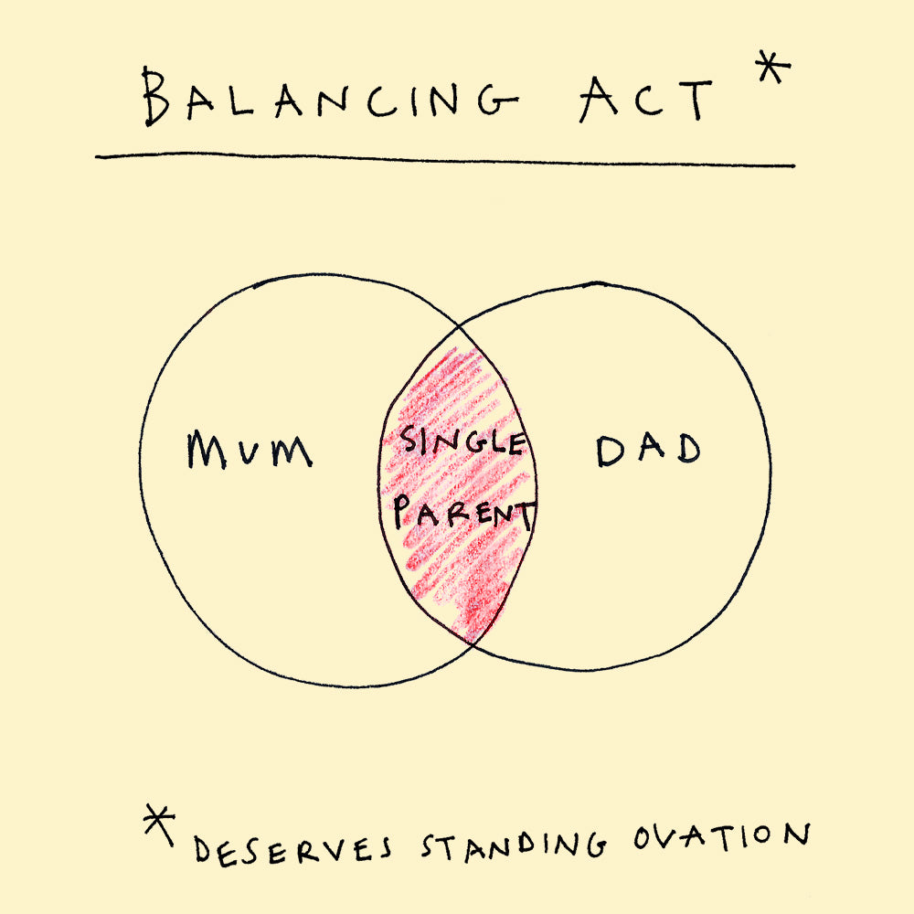 'Single Parent - Balancing Act' card, FP866