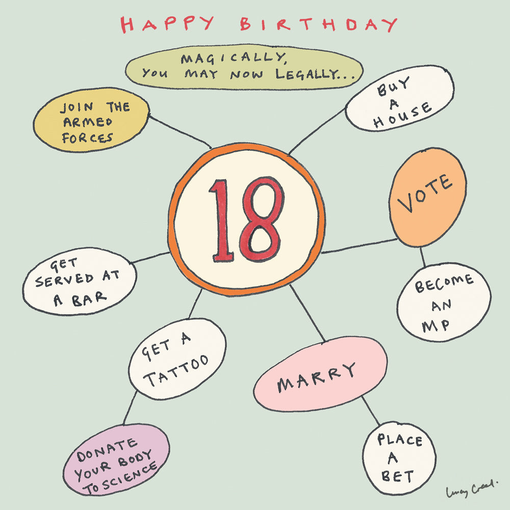 Load image into Gallery viewer, 18th birthday illustration of all the things you are now entitled to do