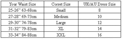 1b6dca31d3 FGirl Gothic Women Corset Pure Leather 14 Steel Boned Zipper Basque  Steampunk Clothing Corselet Corsets and