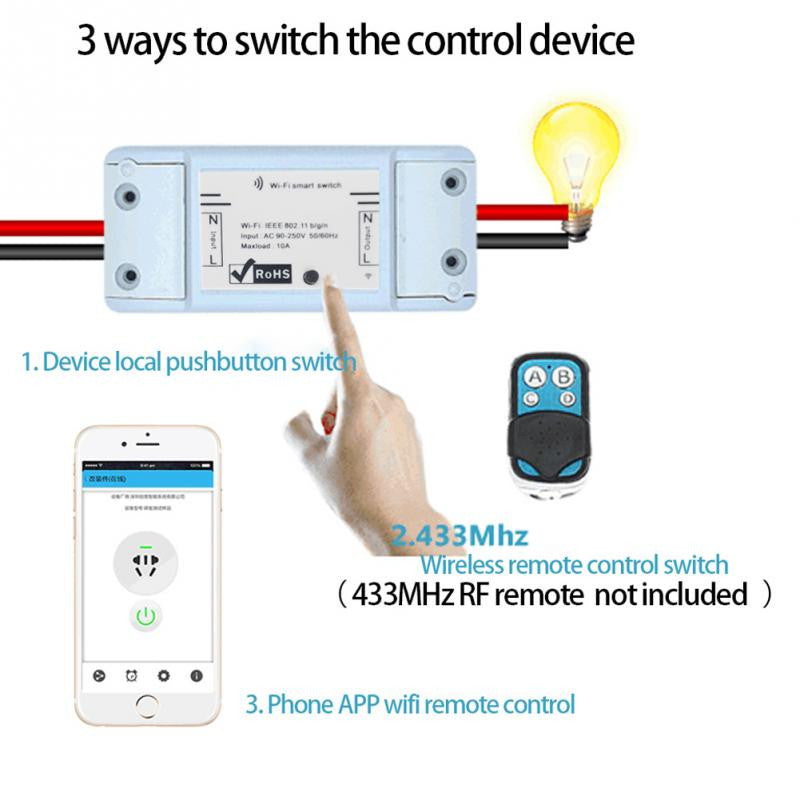 WiFi Smart home Switch plug 2200W 10A + timer automation Control for iphone ipad Android Wireless Switch APP Control