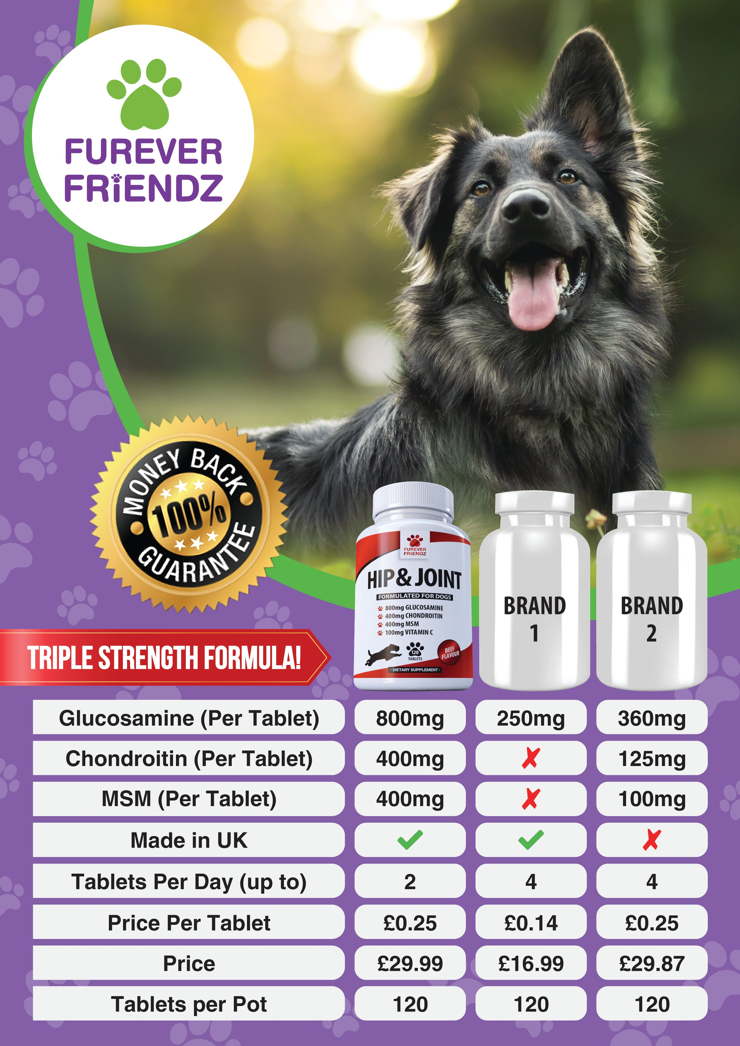 Triple Strength 800mg Glucosamine for Dogs with Chondroitin, MSM & Vitamin C (Beef Flavour Tablets)