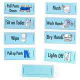 Potty / Bathroom Routine Kit
