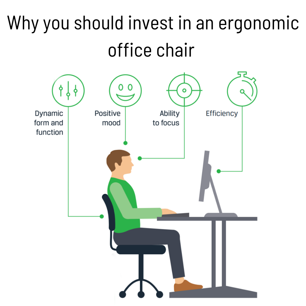 Why you should invest in an ergonomic office chair