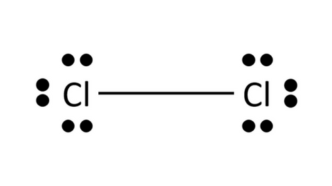 dchlorin8-whats-in-your-water