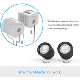 Ecapple Miracle Wax Pen Replacement Coils