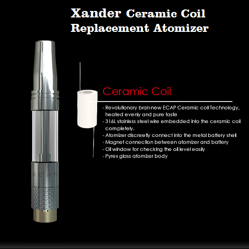 Ecapple Xander Ceramic Mini Mod Replacement Atomizer eLiquid/Thick Oil