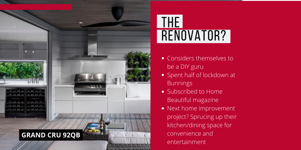 Are You The Renovator?