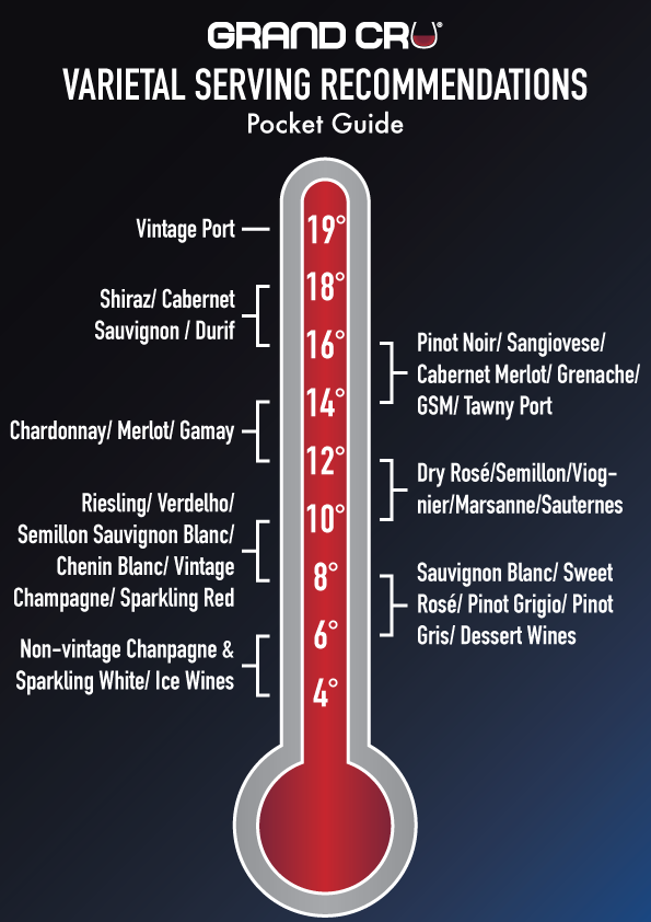 What Is The Optimal Temperature To Serve Your Wine This Summer