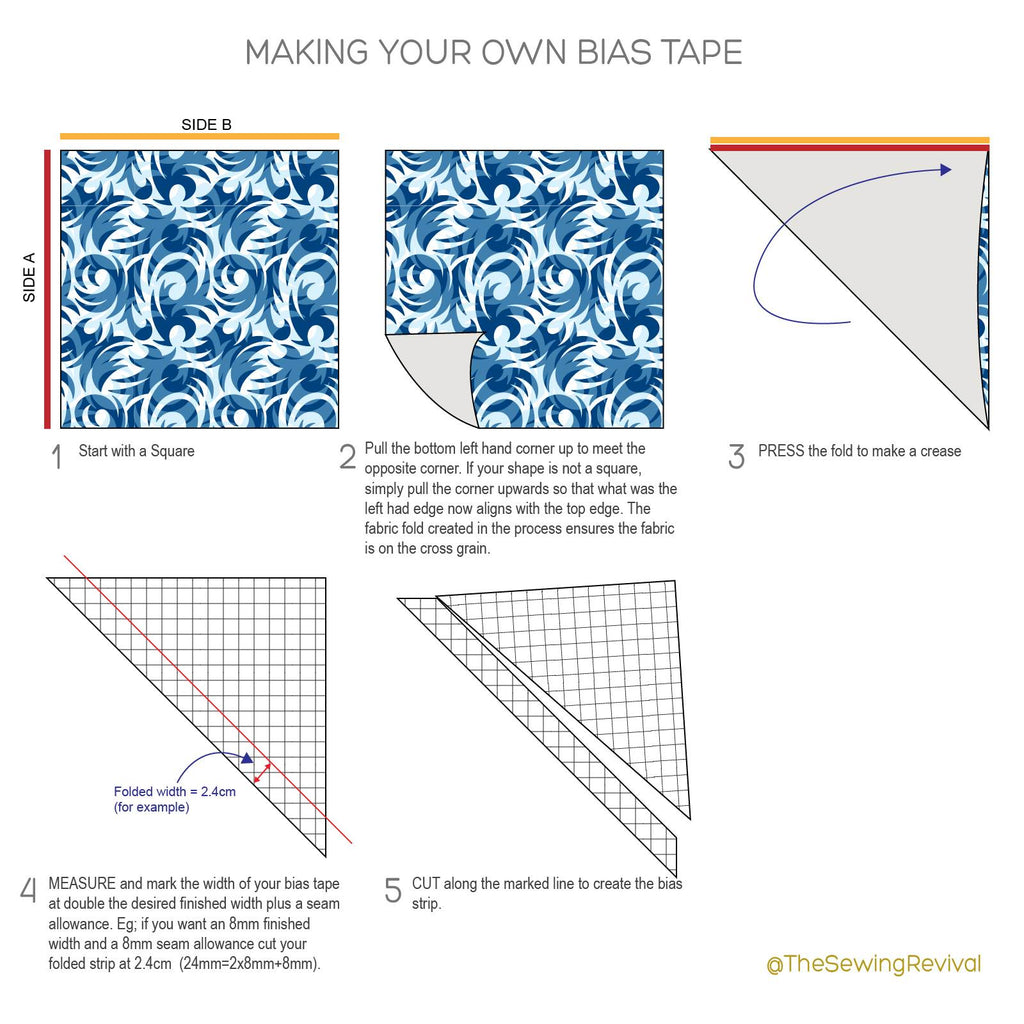 How to make your own bias tape