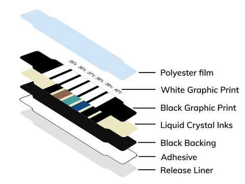 Deconstructed View of a Liquid Ink Display based Thermometer Strip