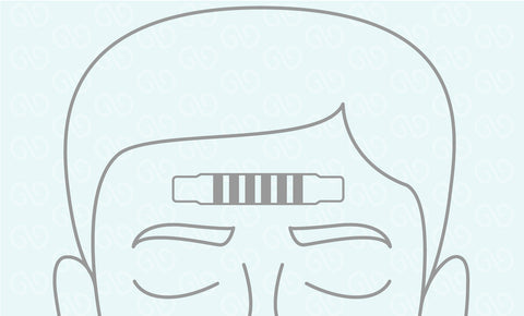 Place Thermometer Strip on Forehead