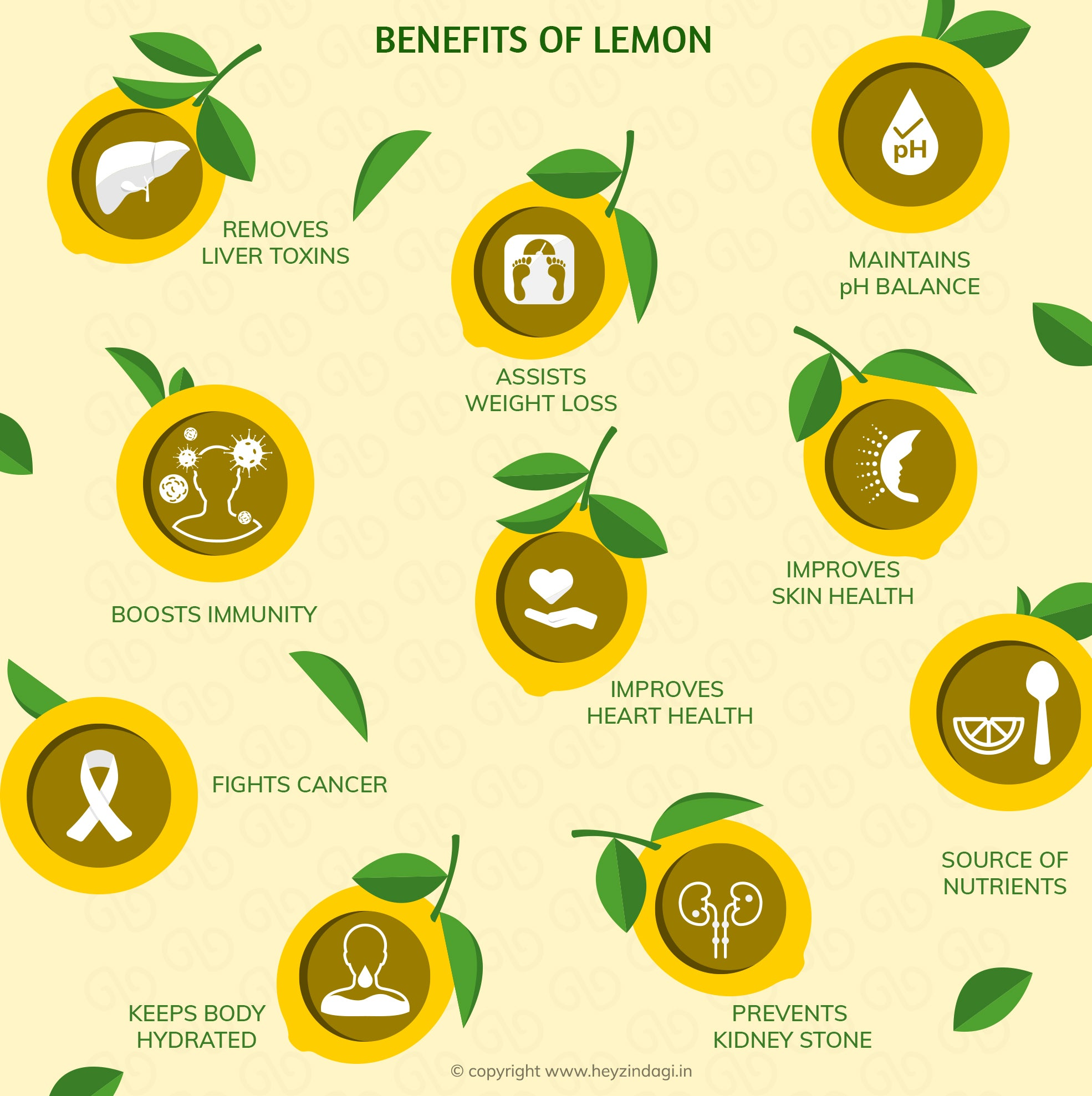 Benefits of Lemon hey zindagi blog