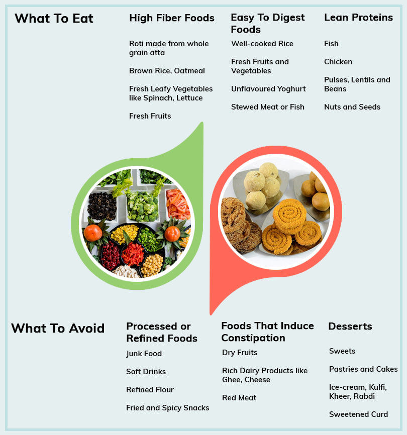 dr. know blog hey zindagi post surgical recovery diet chart what to eat , what not to eat, dos and don'ts