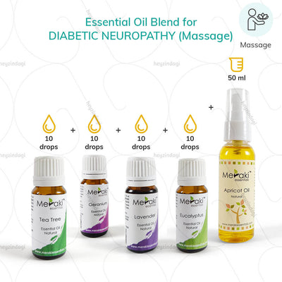 Aromatherapy essential oils by meraki essentials- obtained from the leaves of tea tree | heyzindagi.com- shipping done all across India