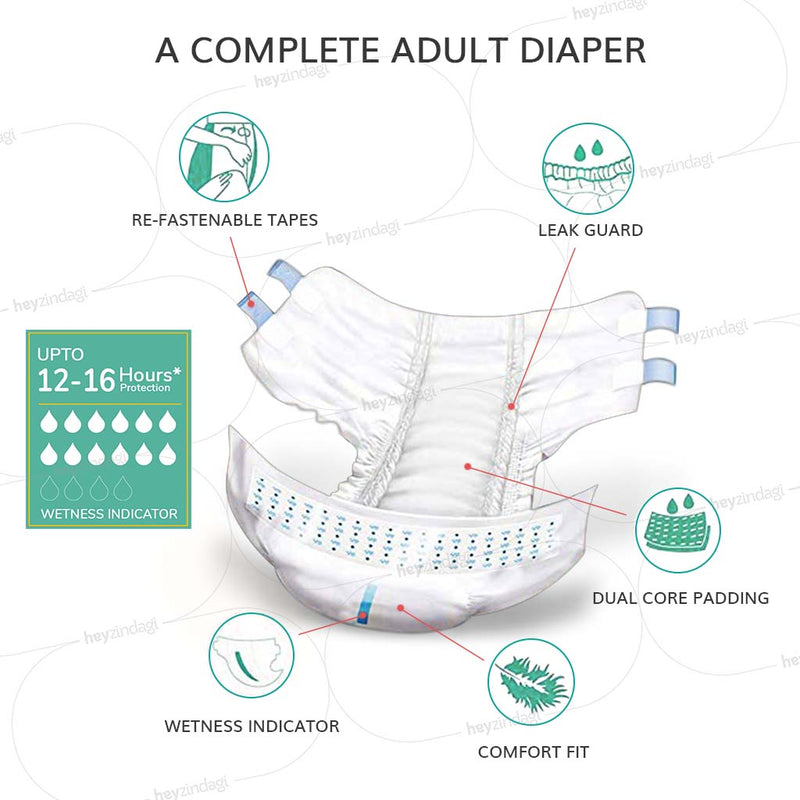 Overnight Adult Diapers (10 diapers / pack): 3, 6 & 12 Saver Packs