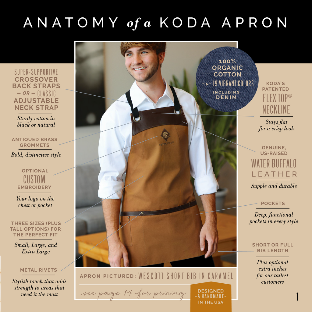 Excerpt from the KODA apron catologue showing what make a KODA apron so awesome