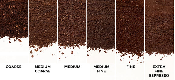 Image result for grinded coffee sizes