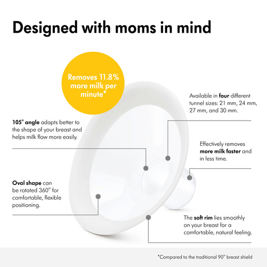 MEDELA PersonalFit Flex Breast Shields