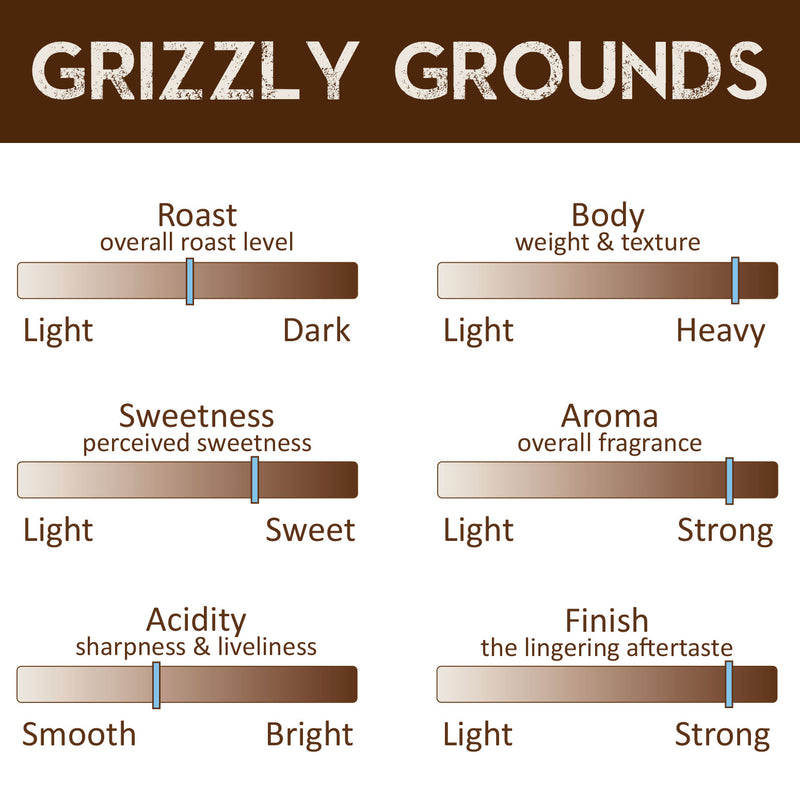 Grizzly Grounds - Missoula Organic Coffee Profile