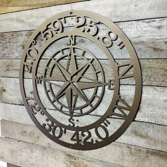 Nautical Compass GPS Coordinate Sign
