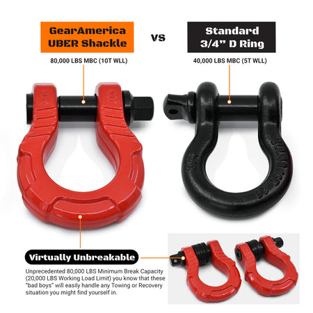 UBER Shackles - Red (2PK) with AntiTheft UBERLock System | 80,000 lbs MBC (20,000 lbs WLL)