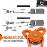 (2 PACK) SMART SNATCH BLOCK FOR ATV AND UTV | 24,000 LBS (12t) MBC & 12,000 LBS (6T) WLL