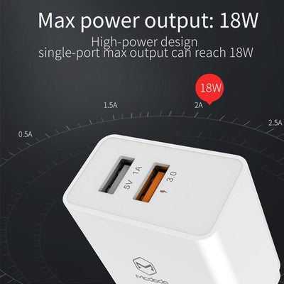 McDodo Dual Wall Travel Adapter (Euro plug) - Mcdodo Worldwide