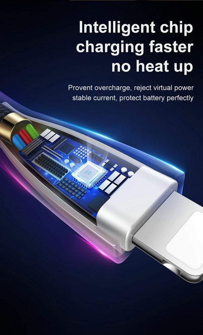 McDodo Lightning to USB Cable with LED Fast Charger - Mcdodo Worldwide