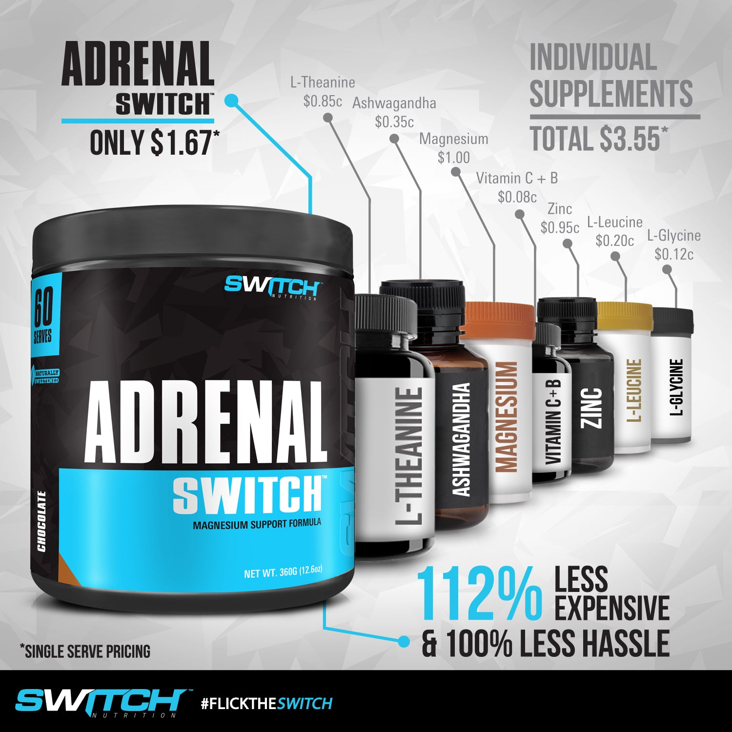 5 MAJOR BENEFITS OF THIS SUPER FORMULA: ADRENAL SWITCH™